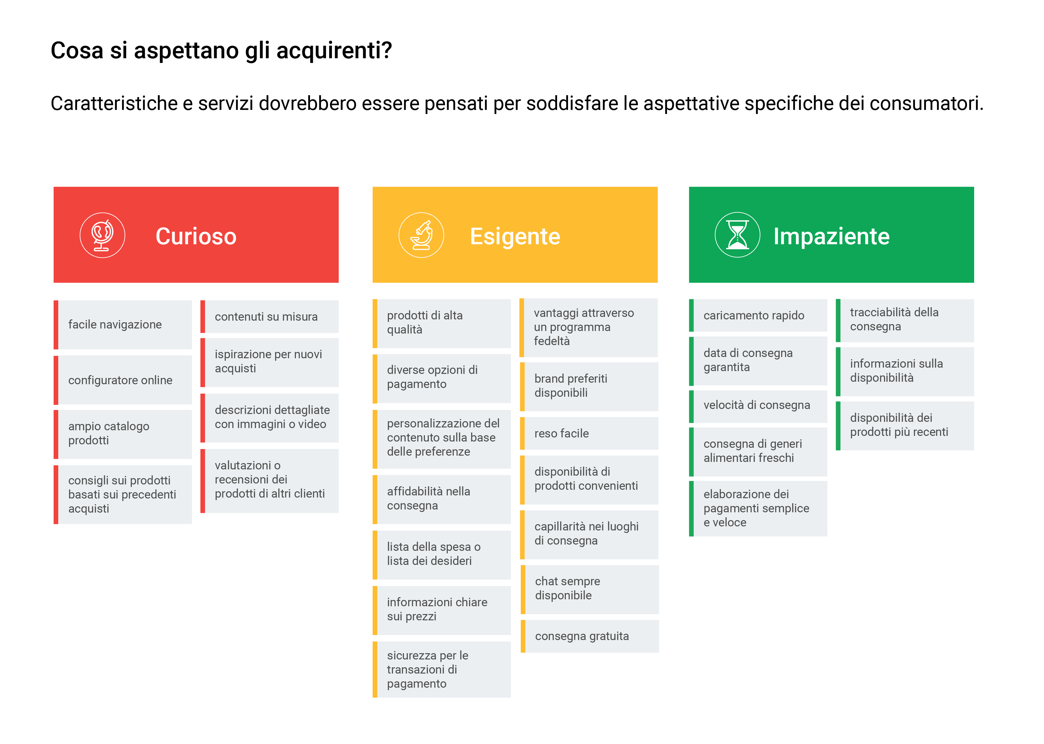 ecommerce: caratteristiche e servizi che deve avere oggi un e-commerce