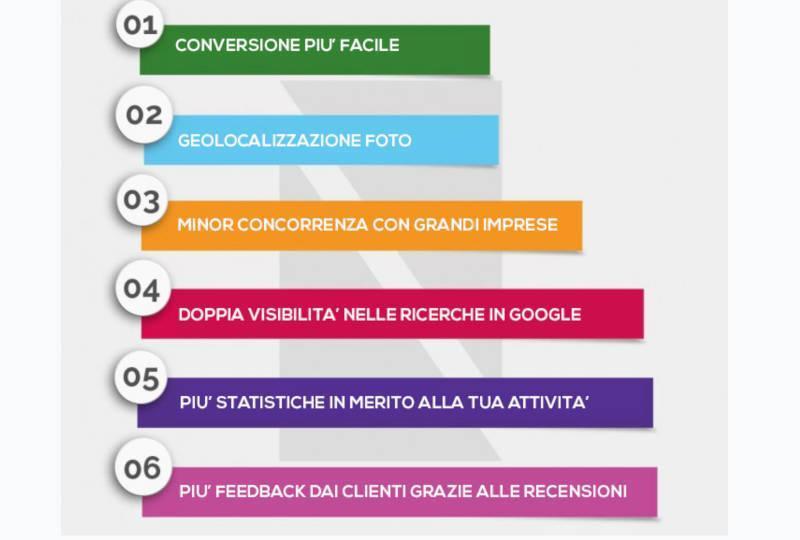 Google My Business e i suoi vantaggi
