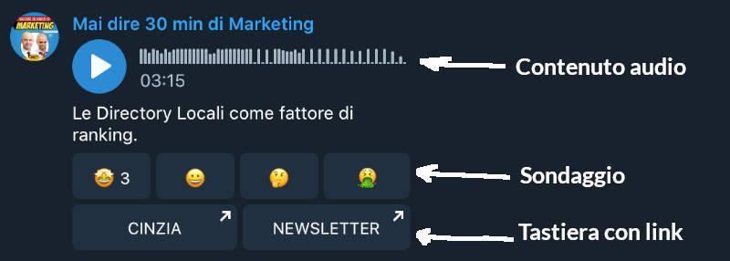 Come funziona Telegram: business