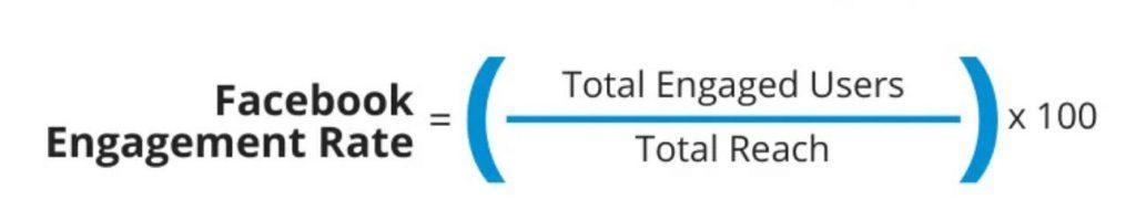 Formula dell'engagement rate di Facebook (tasso di coinvolgimento)